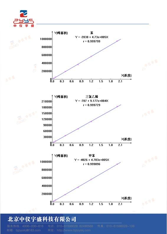 GB50325-2020解决方案(图3)