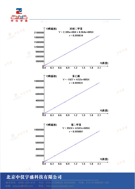 GB50325-2020解决方案(图5)