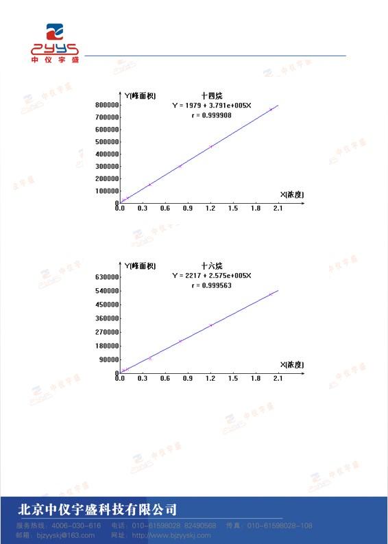 GB50325-2020解决方案(图7)